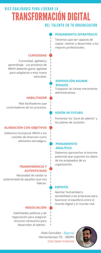 Cómo_liderar_la_transformación_digital