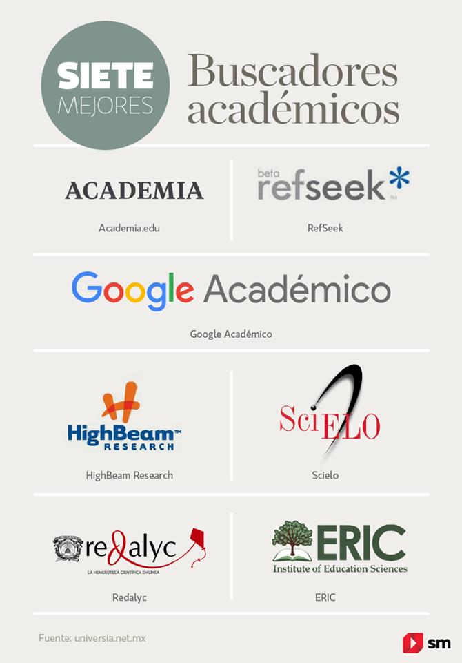 Buscadores académicos