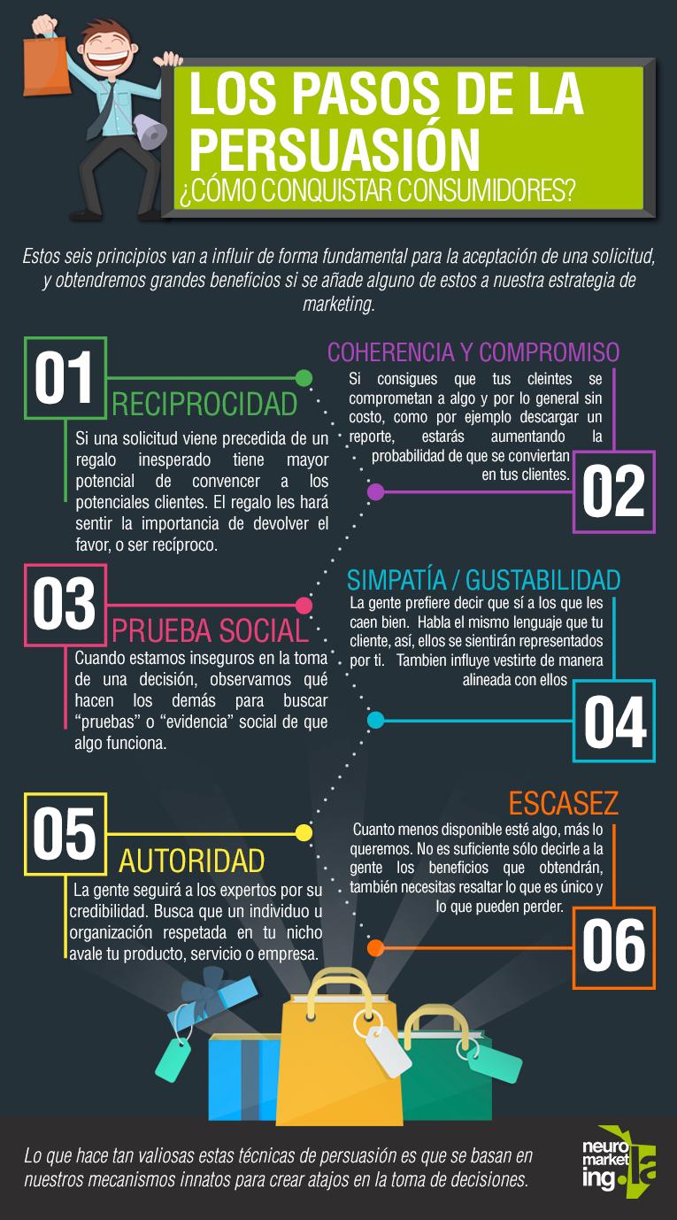 Los_Pasos_de_la_Persuasión