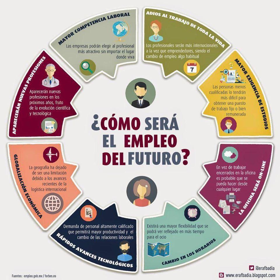 Cómo_Será_El_Empleo_del_Futuro
