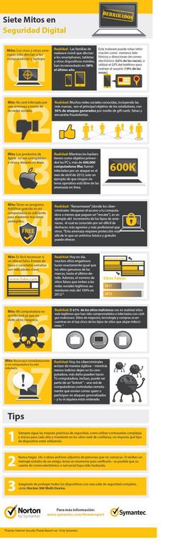 Mitos en la Seguridad Digital