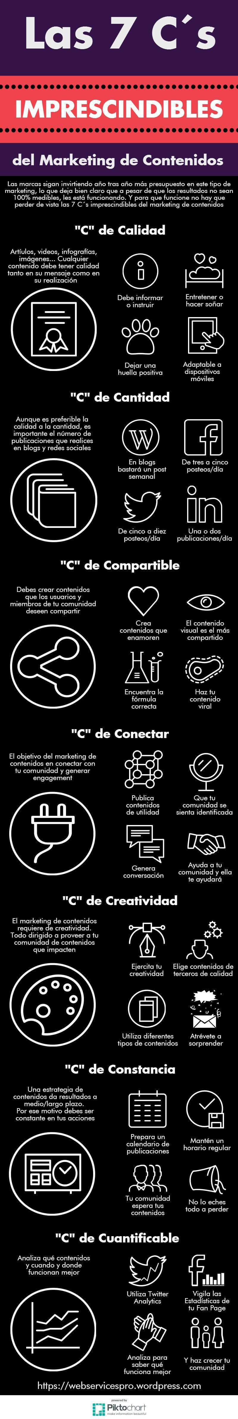 7 Cs del Marketing de Contenidos