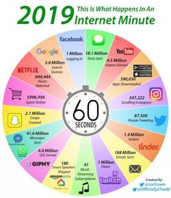 Qué_Sucede_en_1_Minuto_en_Internet_-_20