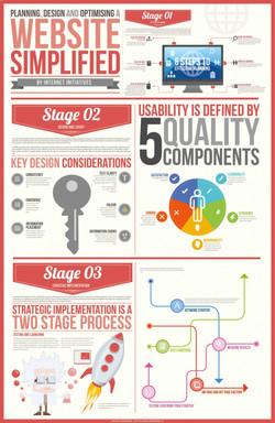Planificación,_diseño_y_optimización_