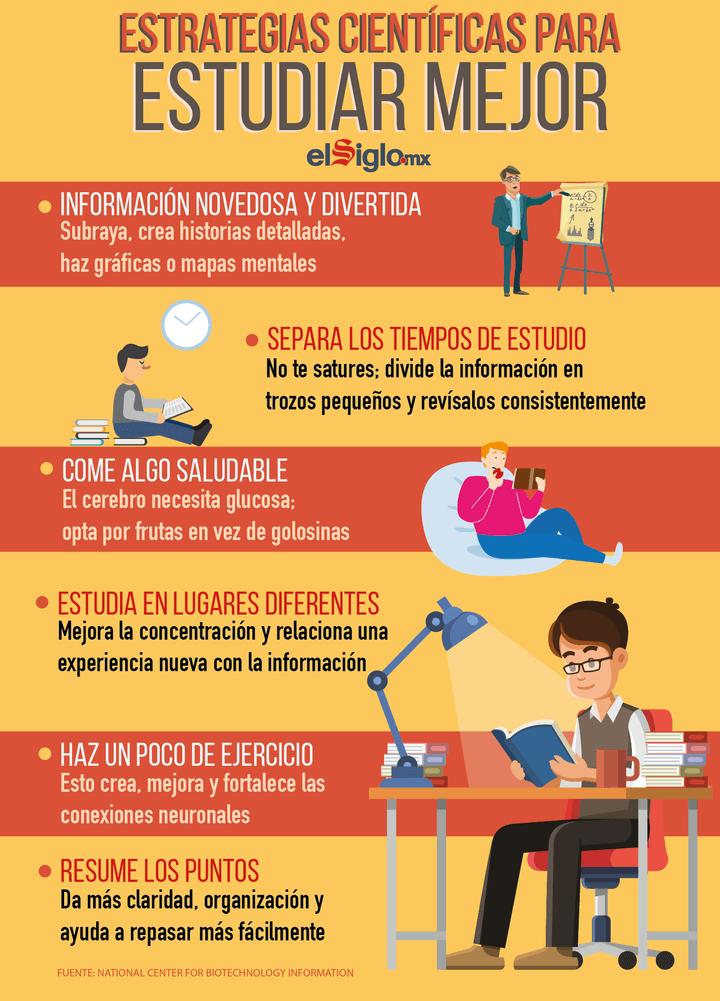 Estrategias_científicas_para_estudiar_m