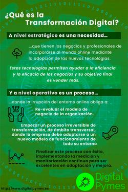 Transformación Digital ¿Qué es_