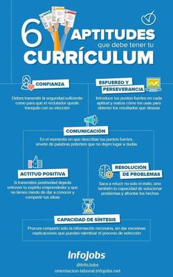 Aptitudes para el Curriculum