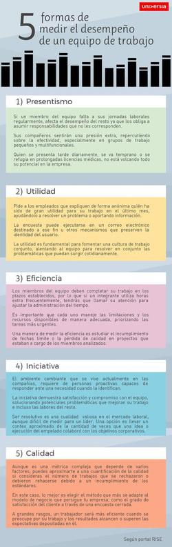 5_Formas_de_Medir_el_Desempeño_de_un_Eq