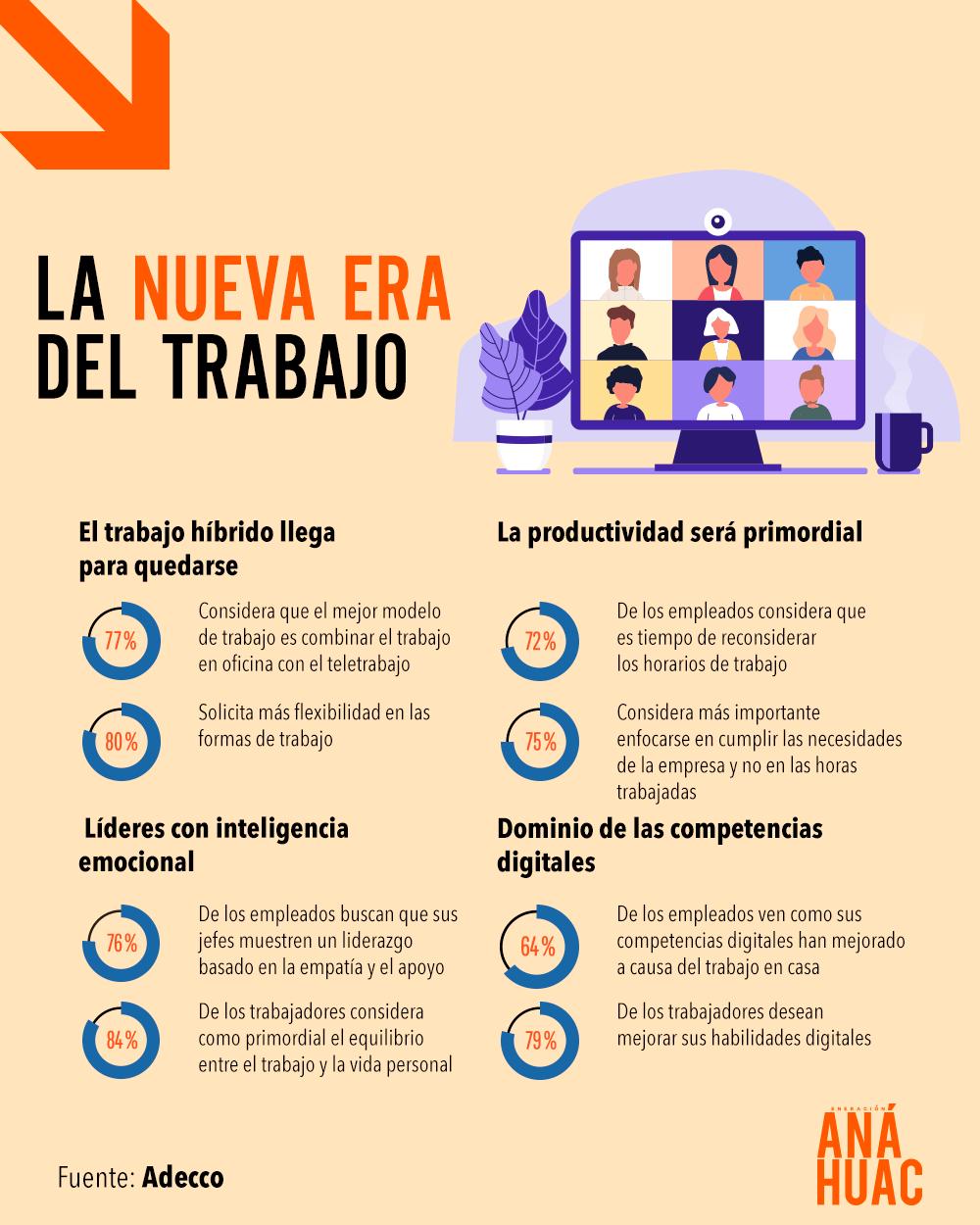 Características_de_la_Nueva_Realidad_La