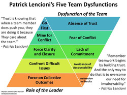 Líder y Equipo de Trabajo