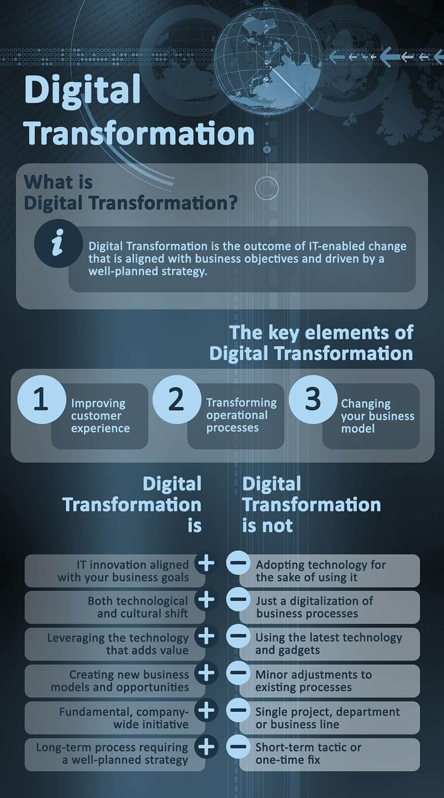 What is Digital Transformation_
