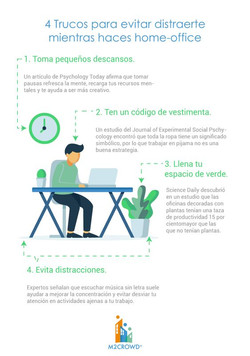 Trucos para hacer Home Office