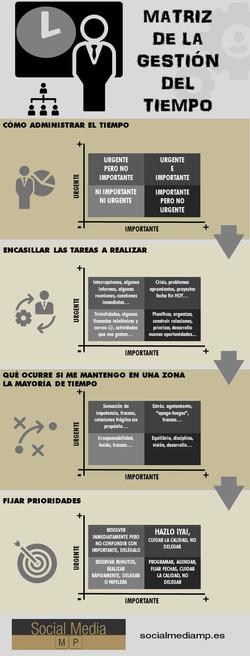 Gestión_del_Tiempo