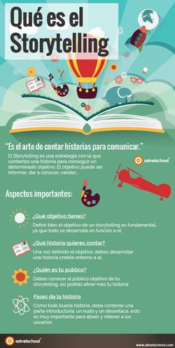 Qué_es_el_Storytelling