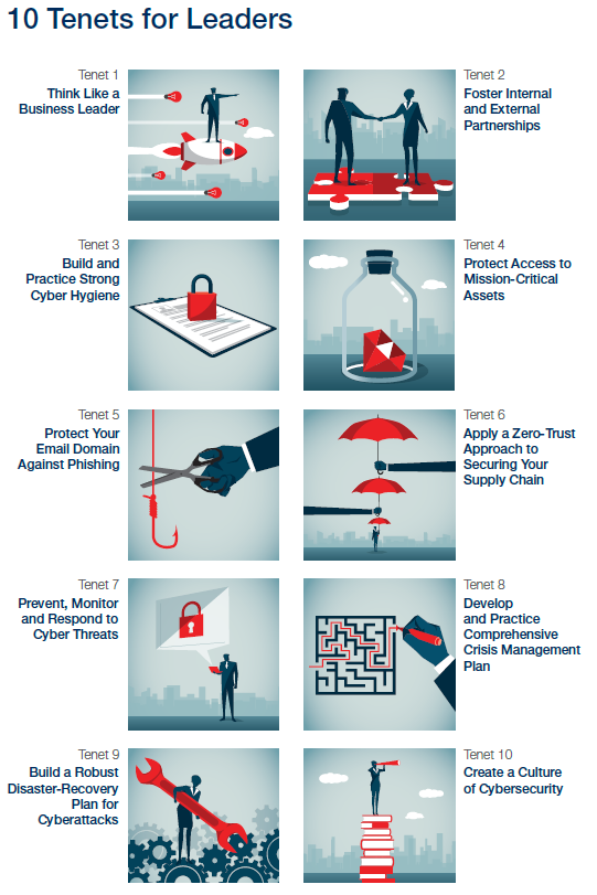 Principios para Ciberseguridad