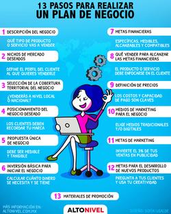 Cómo_Realizar_un_Plan_de_Negocios