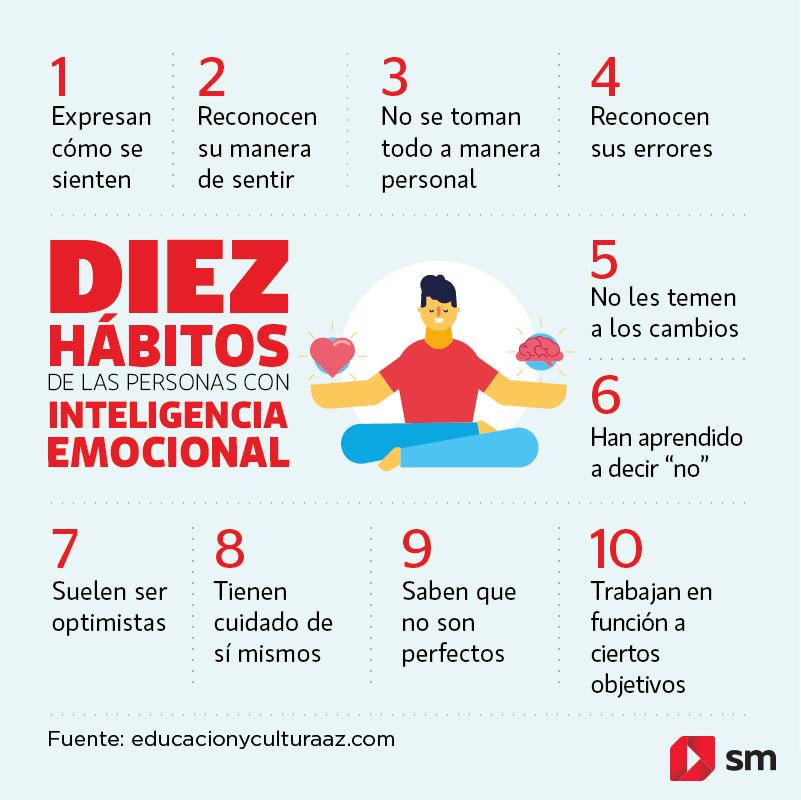 Hábitos_de_las_Personas_con_Inteligenci