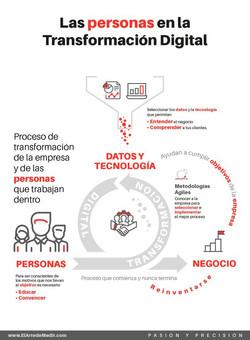 Personas_en_la_Transformación_Digital