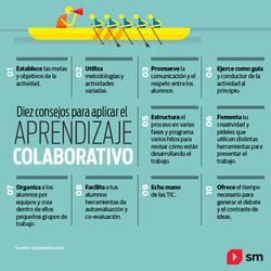 Cómo_Aplicar_el_Aprendizaje_Colaborativ