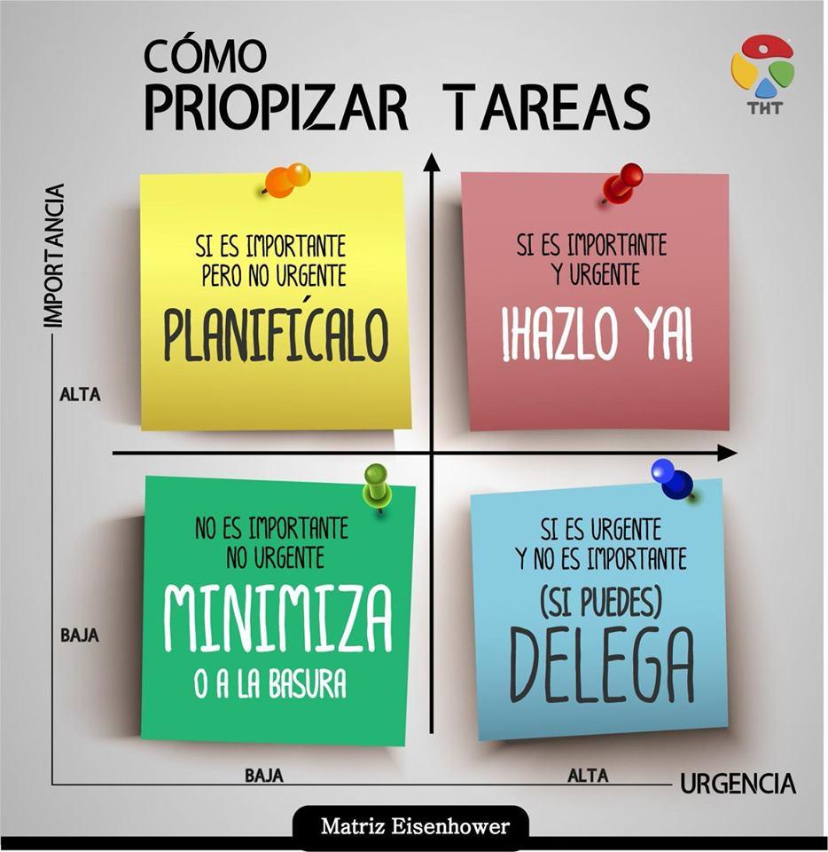 Cómo_Priorizar_Tareas