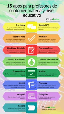15 apps para profesores de cualquier mat