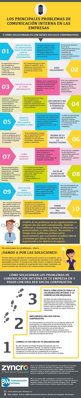 Solución_de_problemas_con_las_Redes_Soc