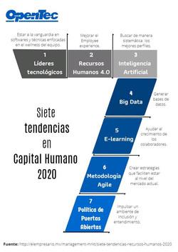 Tendencias en Capital Humano 2020