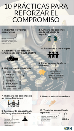 Prácticas_para_reforzar_el_compromiso