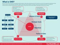 Qué son los OKRs