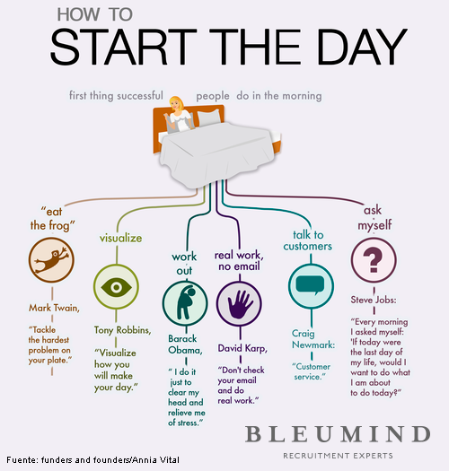 Consejos_para_Iniciar_el_Día