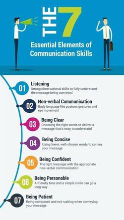 Cómo mejorar tus habilidades de comunica