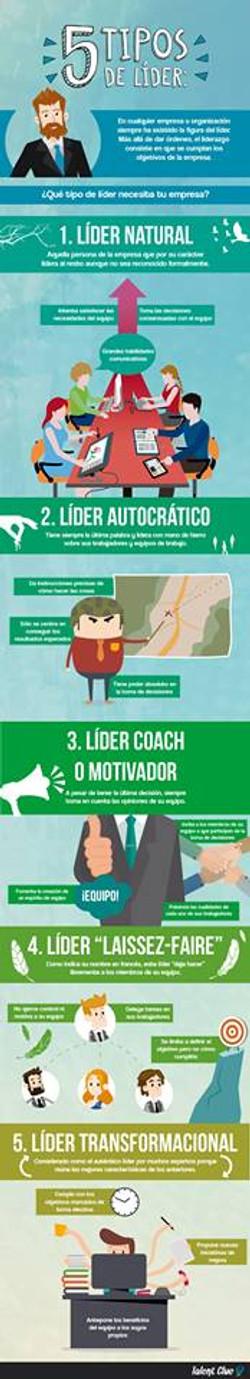 Tipos_de_Líder