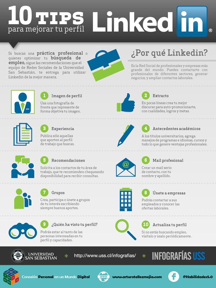 Tips para el uso de LinkedIn
