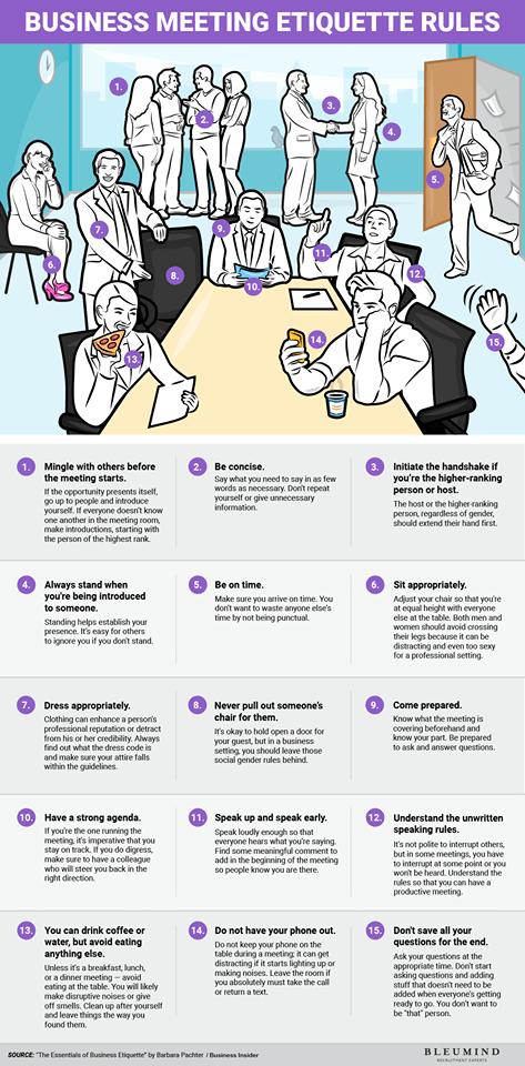 Protocolo para las reuniones de negocio.