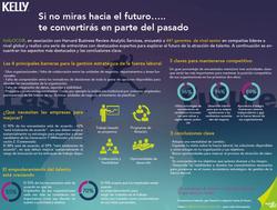 Futuro_de_la_Atracción_de_Talento