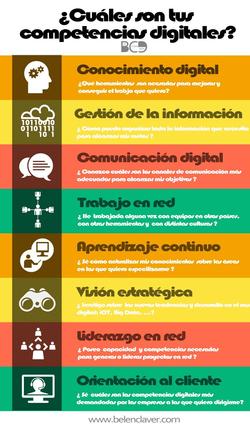 Competencias_digitales_para_el_éxito_pr
