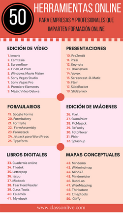 100 Herramientas online para formadores.