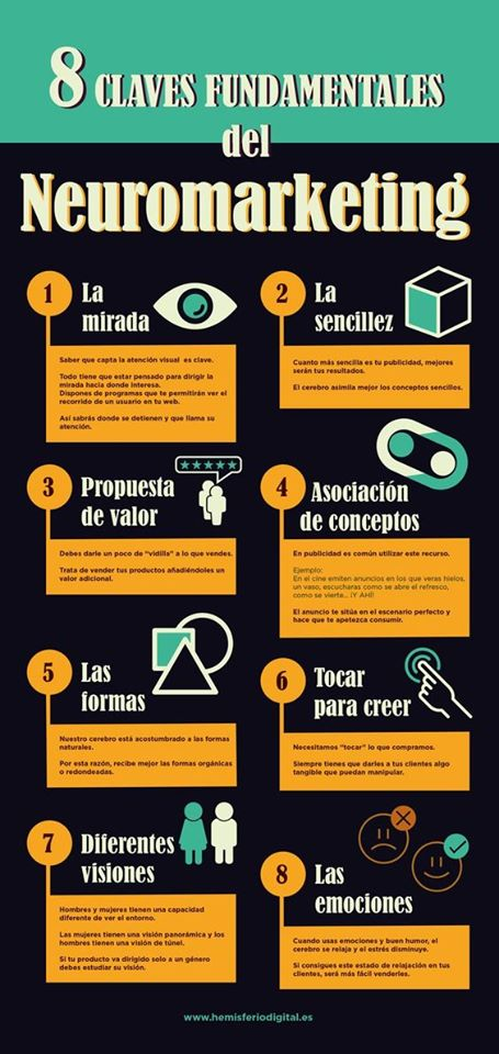 Claves del Neuromarketing