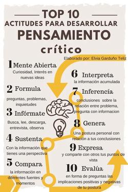 Pensamiento_Crítico_–_10_Actitudes_pa