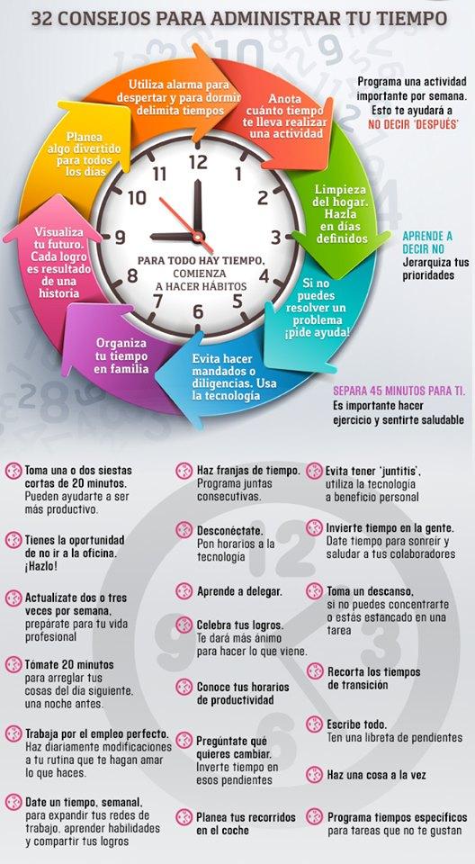 Consejos para Administrar tu Tiempo