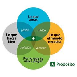 Cómo_Descubrir_tu_Propósito_de_Vida