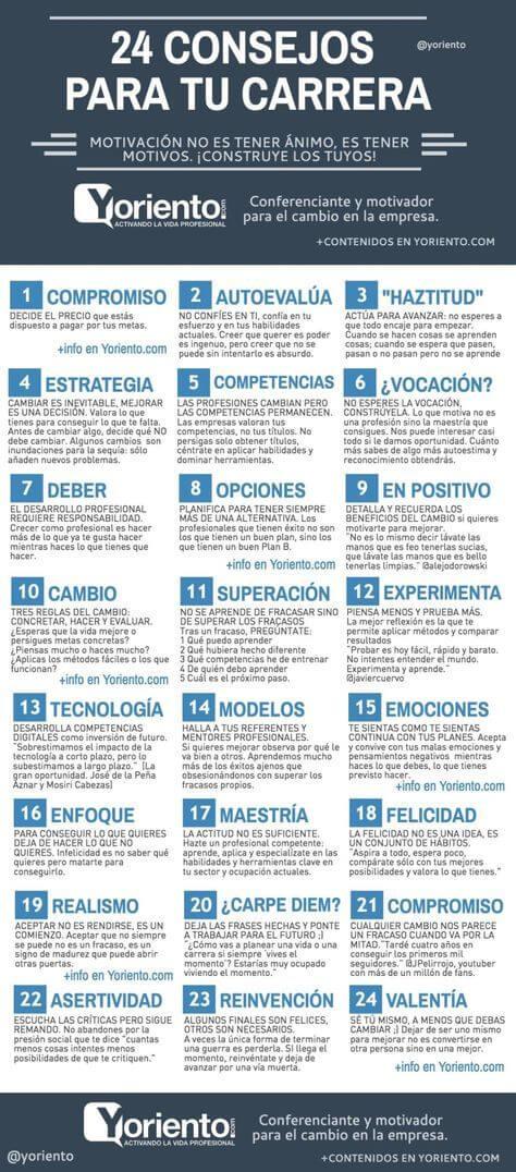 24 Consejos para Mejorar como Profesiona