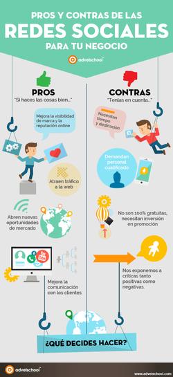Pros y Contras de Redes Sociales para tu