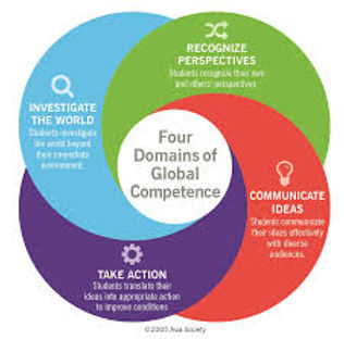 Four Domains of global Competence.jpg