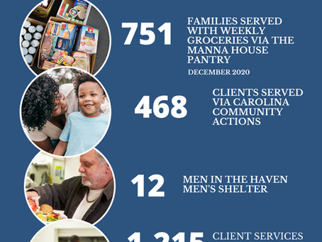 Here's our Collective January Impact, Pathways Community Center