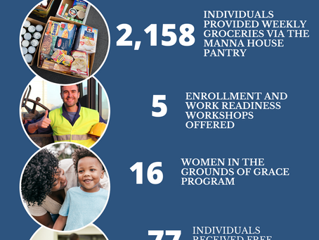 Here's our Collective February Impact, Pathways Community Center