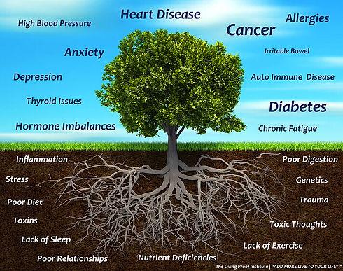 functional-medicine-tree.jpg
