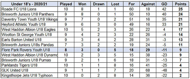 2021-01-04 Table.jpg