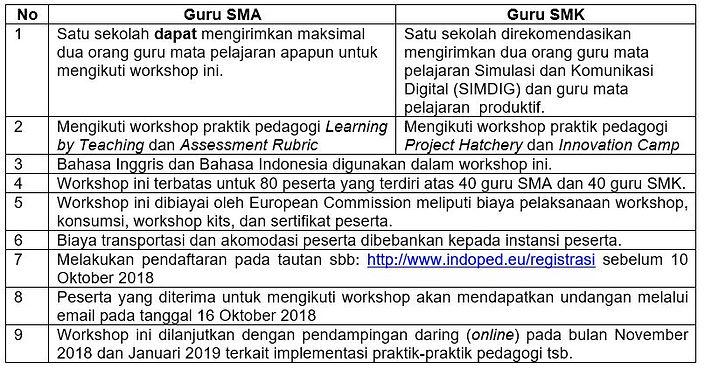 ketentuan workshop.JPG