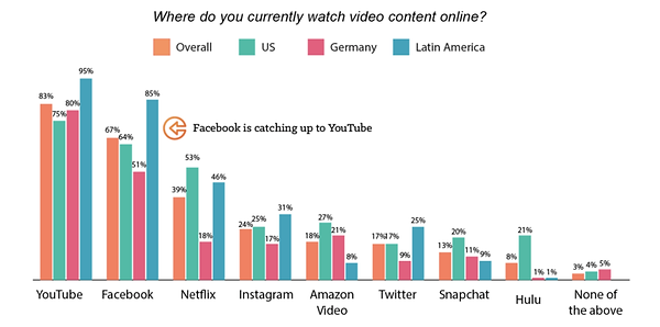 where-to-watch-video-content.png